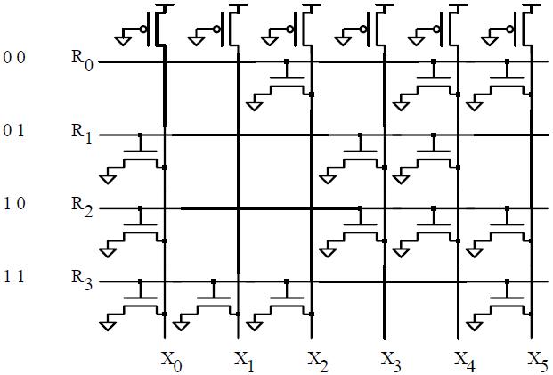 掩膜式ROM结构单元(写入内容后)