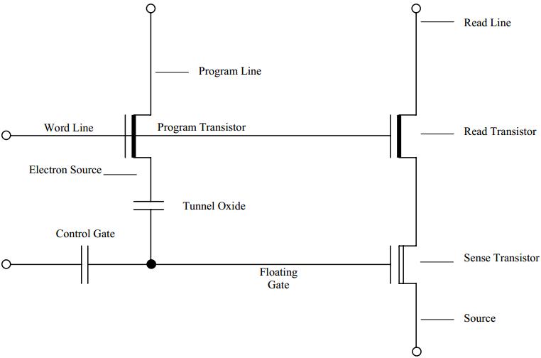 EEPROM存储单元示意图