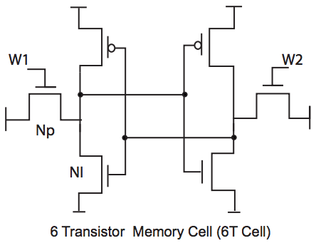 SRAM存储单元结构图