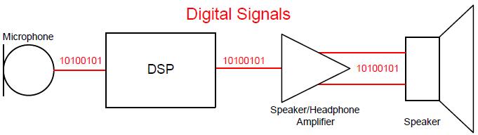 i2s接口电路