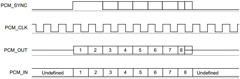 long_frame_sync_8b