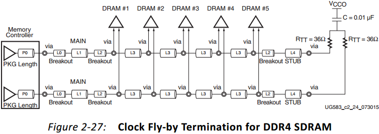 ddr4_fly