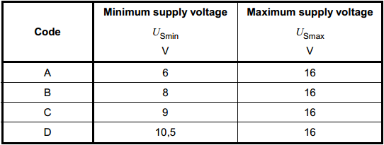 iso16750_voltage