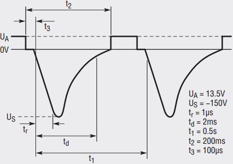 iso7637_pulse1