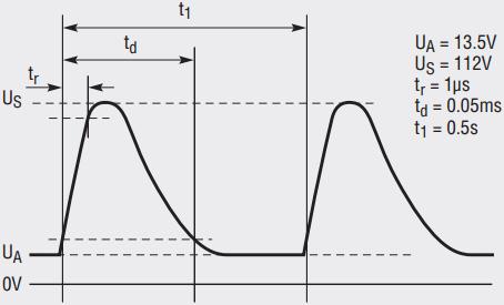 iso7637_pulse2a