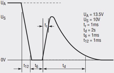 iso7637_pulse2b