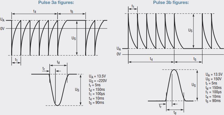 iso7637_pulse3ab