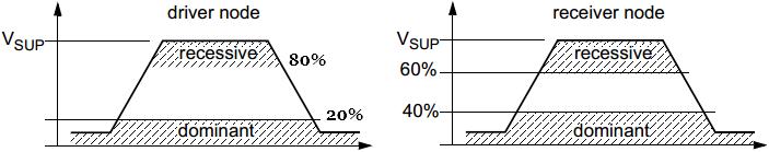 lin_voltage